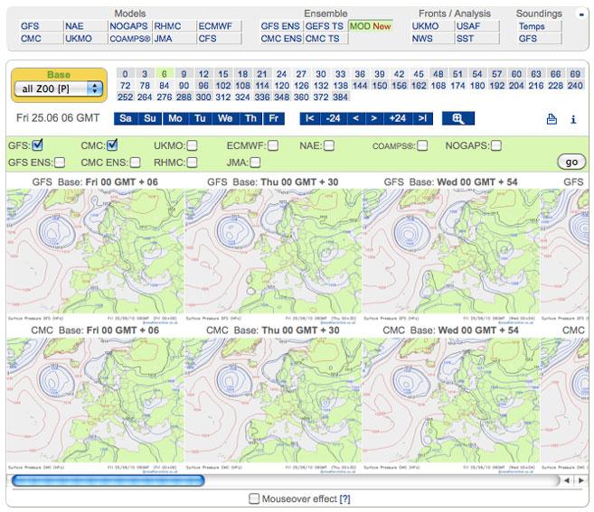 expert charts: compare recent model runs